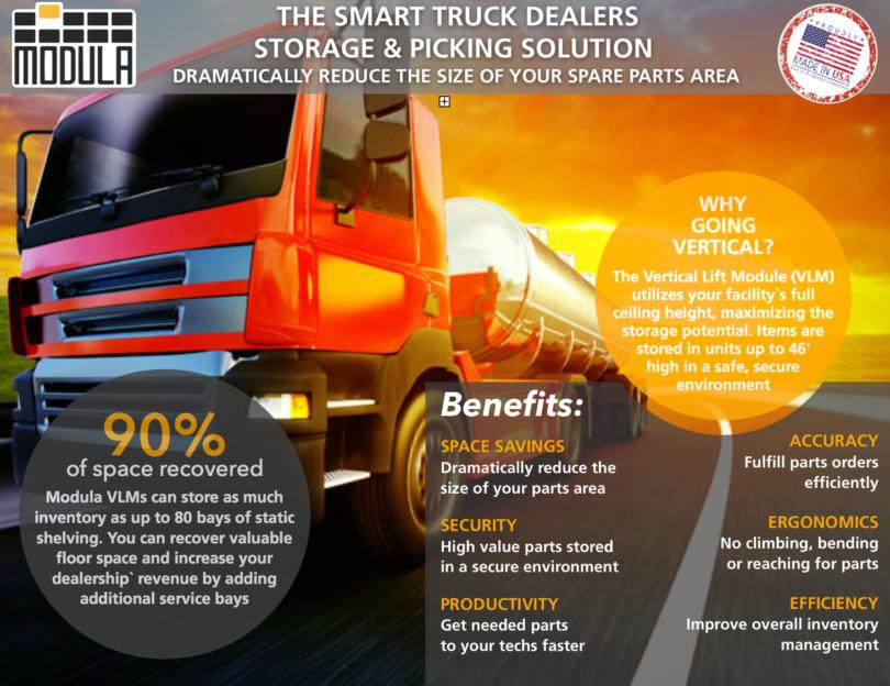 Truck Dealers Storage VLM